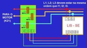 Ligação elétrica LIS Abus