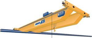 ilustração da ponte rolante ABUS modelo de dupla viga, ZLK